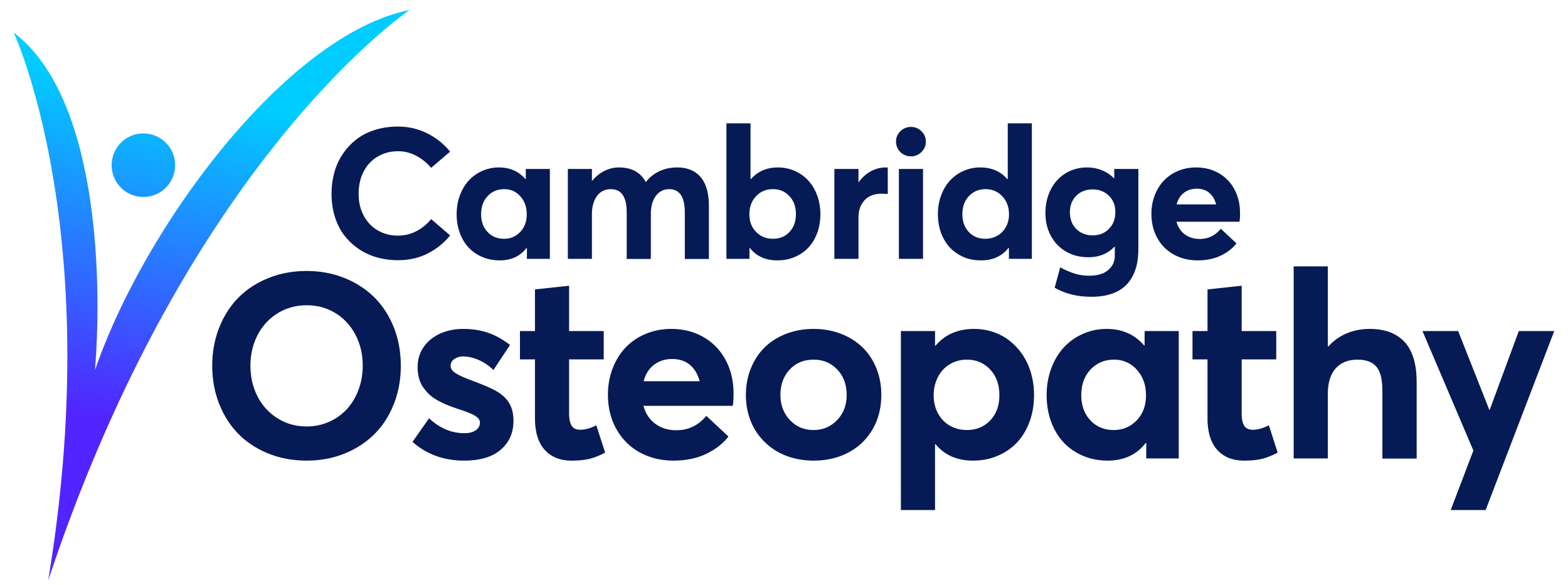 Cambridge Osteopathy
